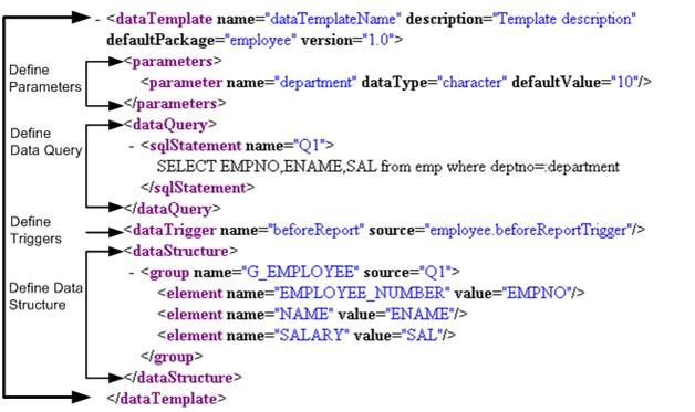 word xml template